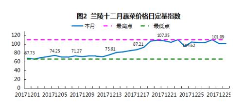 QQ截图20180109093001