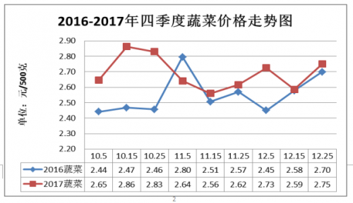 QQ截图20180110121946