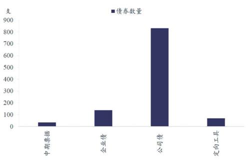 数据来源:Wind国泰君安证券