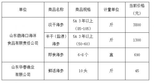 QQ截图20180606160143