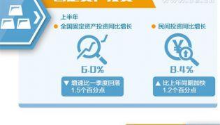 专家解读中国经济延续稳中向好发展态势
