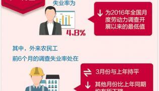 上半年经济数据总体继续保持稳中向好态势