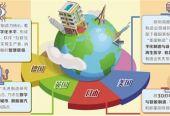 全球主要经济体争先抢占科技制高点