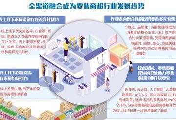 从大数据看消费升级与零售业创新发展
