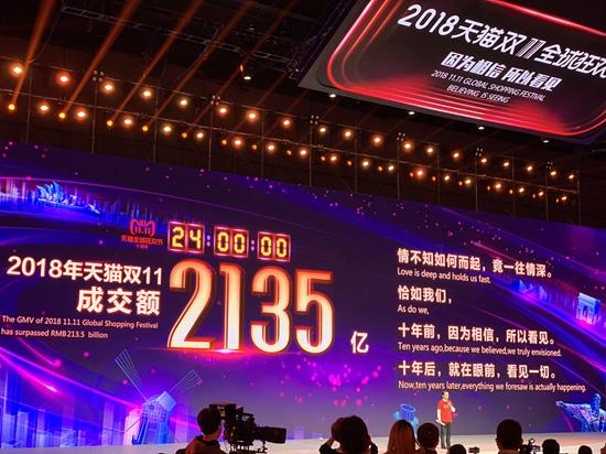 天猫双11快报:2135亿元!今年双11成交创新高