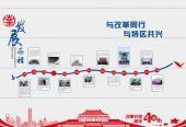 """改革开放40年:南商的""""第一""""列传"""