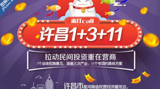 许昌1+3+11——拉动民间投资重在营商