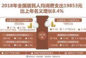 """亮出90万亿成绩单,""""中国经济唱衰论""""不攻自破"""