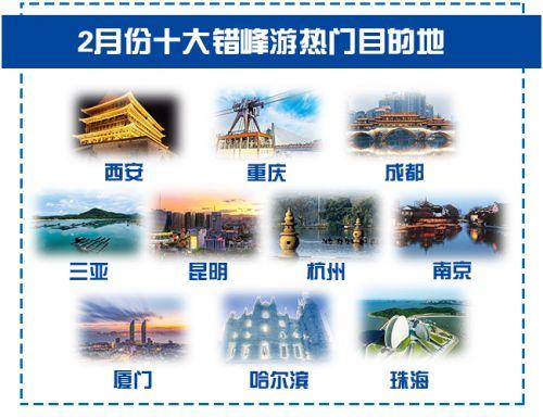 浙江人春节旅游地图出炉 节后机票迎来