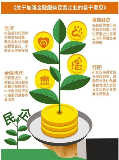 金融发力,让民企更有活力(财经眼·关注金融补短板(上))