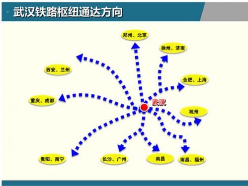 湖北省鼓密蹄急 铁路建设再发力