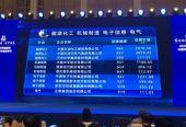 中石化易捷品牌价值首超100亿元