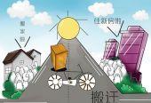隨州市委書記陳瑞峰到廣水調研易地扶貧搬遷后續扶持工作