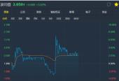 波司登股价沽空第三回合:谎言
