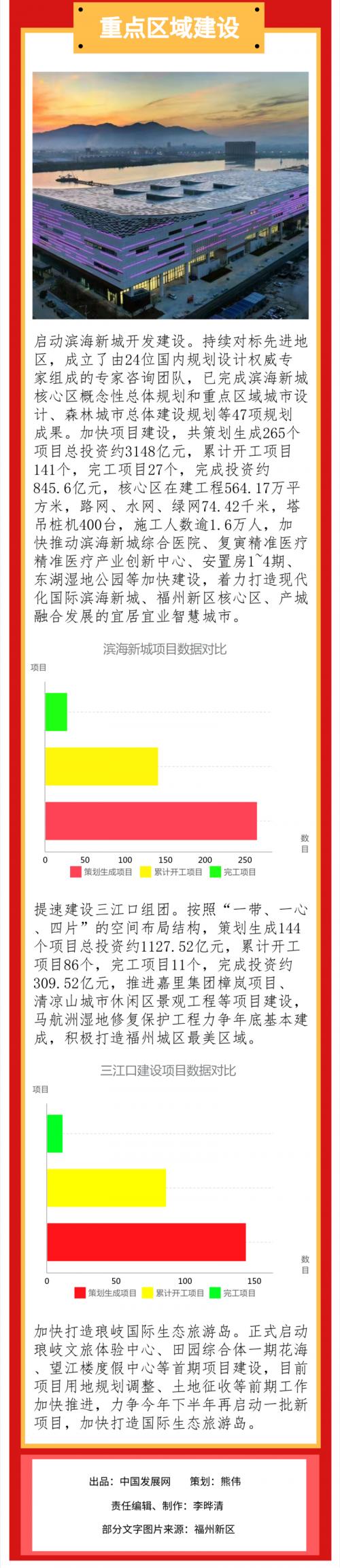 福州新区_xia