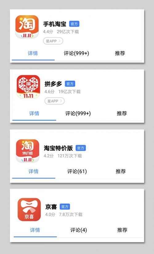 Sensor Tower发布全球购物类应用榜单,拼多多、手淘、Wish位列App Store前三