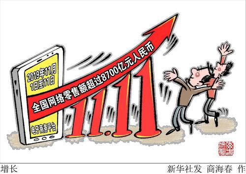 (圖表·漫畫)[經濟]增長
