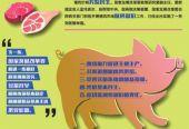 發改委積極開展豬肉市場保供穩價工作 確保困難群眾基本生活不受影響