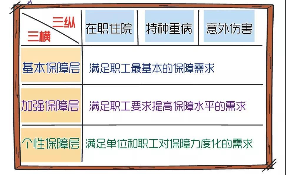 沪职工互助保障项目明年4月将升级!保障力度提升,参保更便捷