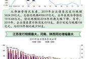 """疫情下的债券市场表现如何?""""绿色通道""""明显缓解企业融资压力"""
