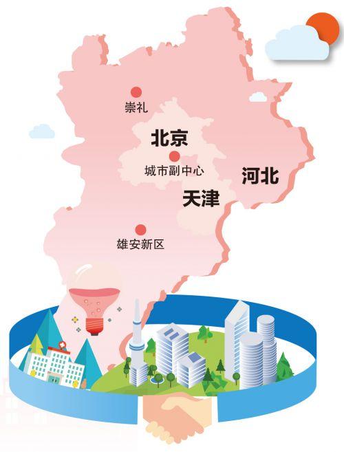 活力京津冀 协同谱新篇 2020年京津冀协同发展亮点前瞻