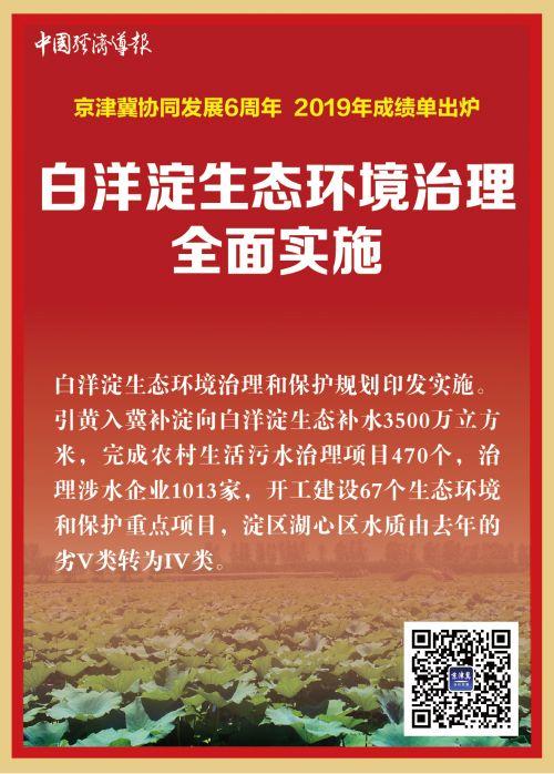 京经济发展卡片-02