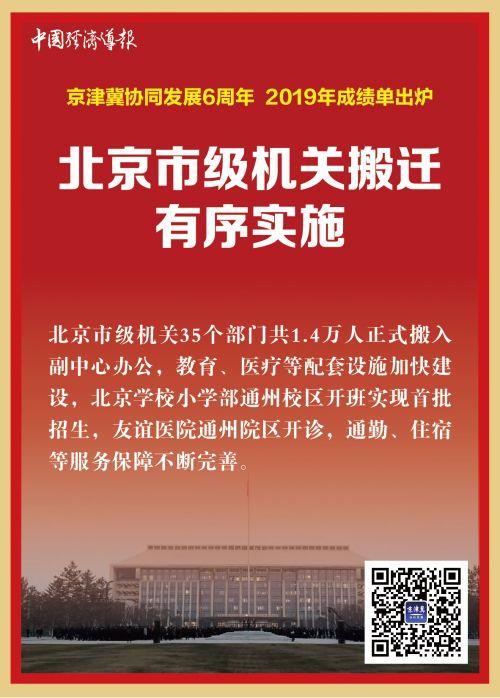 京经济发展卡片-04