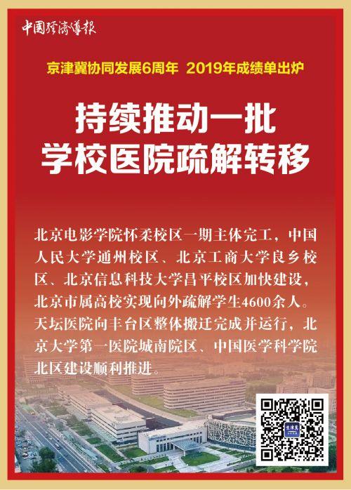 京经济发展卡片-05
