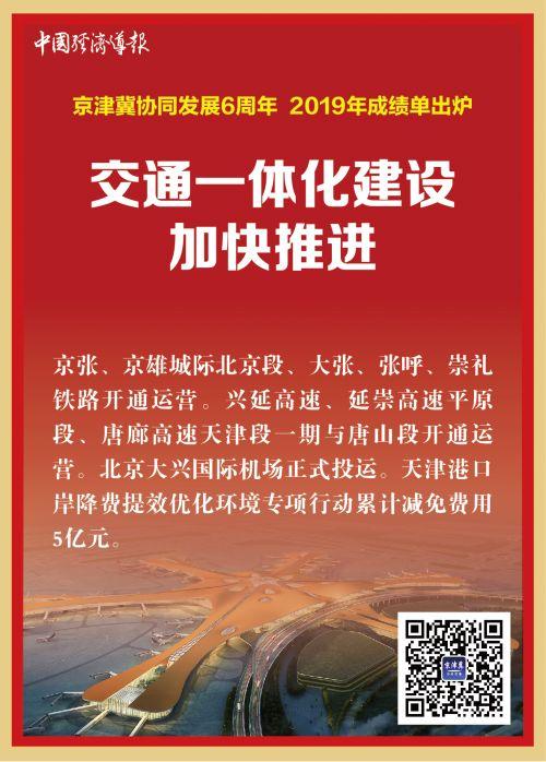 京经济发展卡片-08