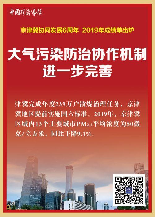 京经济发展卡片-09