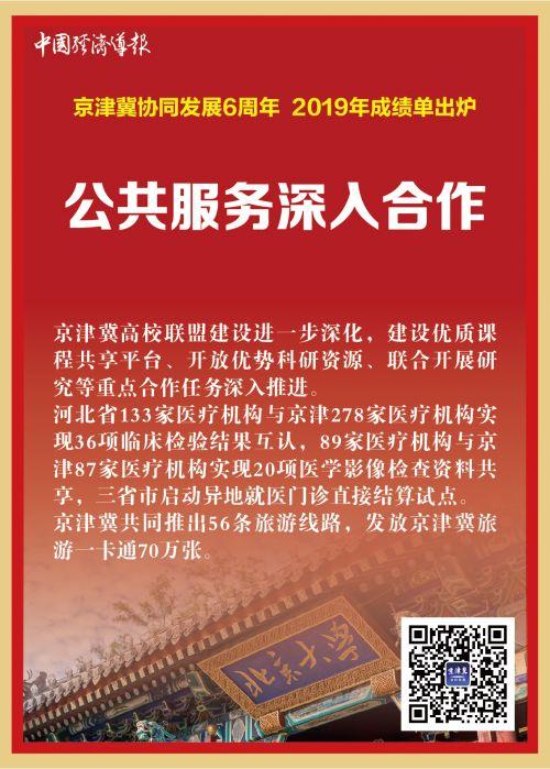 京经济发展卡片-12