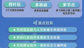 专家:北京通州与河北北三县统一规划,为京津冀协同发展趟出新路
