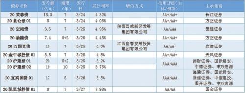 数据来源:中债登中金公司研究
