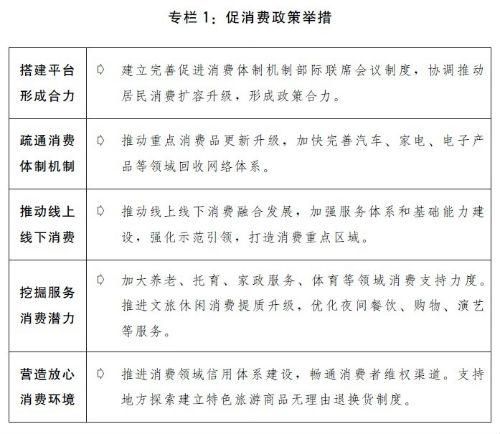 (图表)[两会受权发布]关于2019年国民经济和社会发展计划执行情况与2020年国民经济和社会发展计划草案的报告(专栏1)