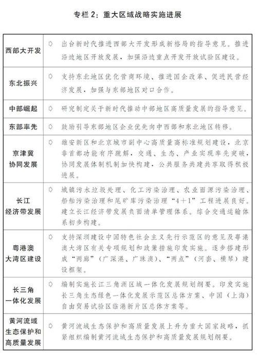 (图表)[两会受权发布]关于2019年国民经济和社会发展计划执行情况与2020年国民经济和社会发展计划草案的报告(专栏2)
