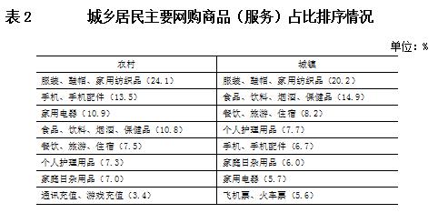 网购3.PNG