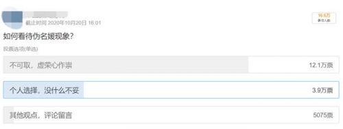 你如何看待名媛现象。微博截图