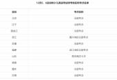 重要通知!北京、辽宁等考点12月5-6日KET/PET停考