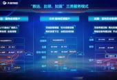 中國電信今年要打造百個5G定制網標桿,落地1000個商用項目