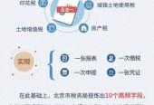 """一图带您了解北京税务""""五税合一""""综合申报"""