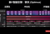 联想中国转型新业务增速惊人,变革力贯穿新财季成绩单